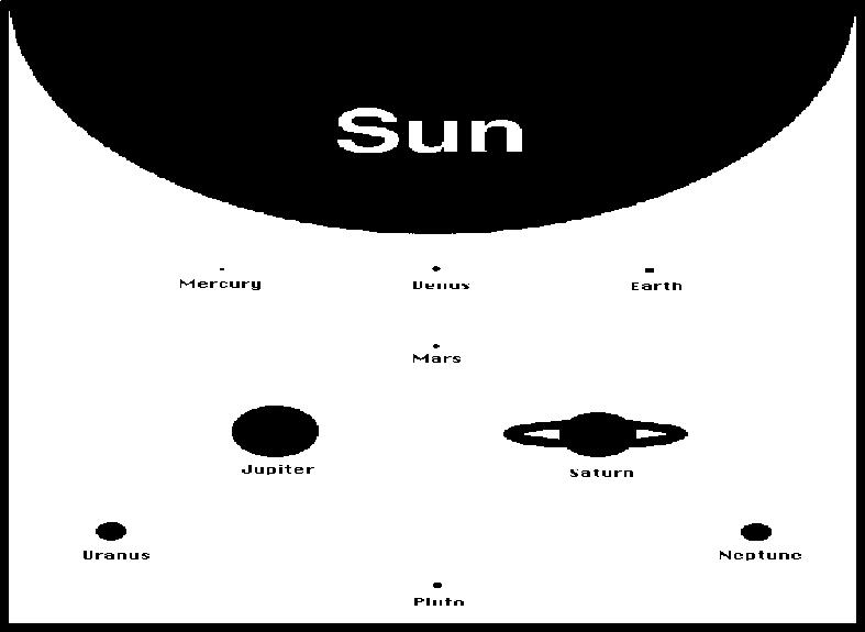 2 The Sun is by far the object in the solar system. It contains more than 99.