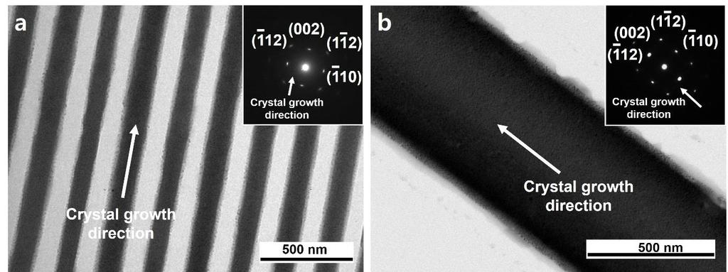 Supplementary Figure 6. (a), (b) TEM images of (a) 100-nm-wide and (b) 600-nm-wide perovskite crystals.
