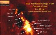 the Galactic center (GC) is heavily obscured by gas and