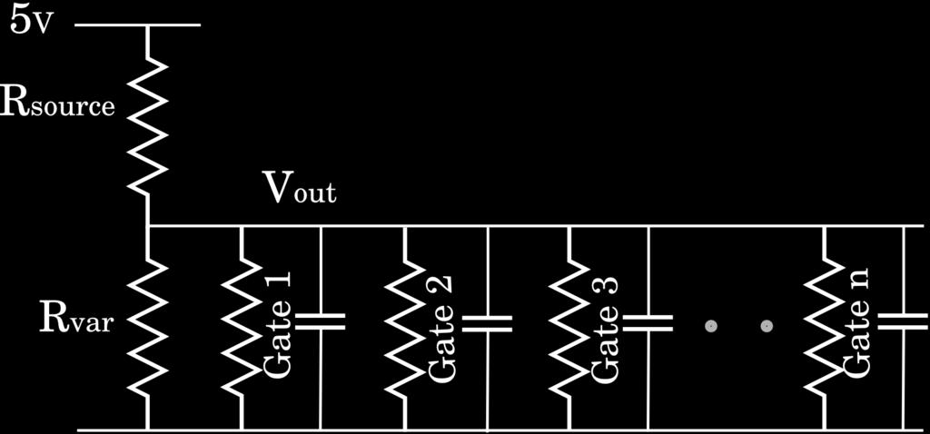 27 Now we see that for the Logic-1 state, the output voltage has been drawn down by the extra load, and is in fact perilously near to the indeterminate value. The Logic 0 state is not affected.