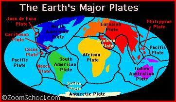 Plate Tectonics Theory describes the formation, movements, & interactions of plates FUN