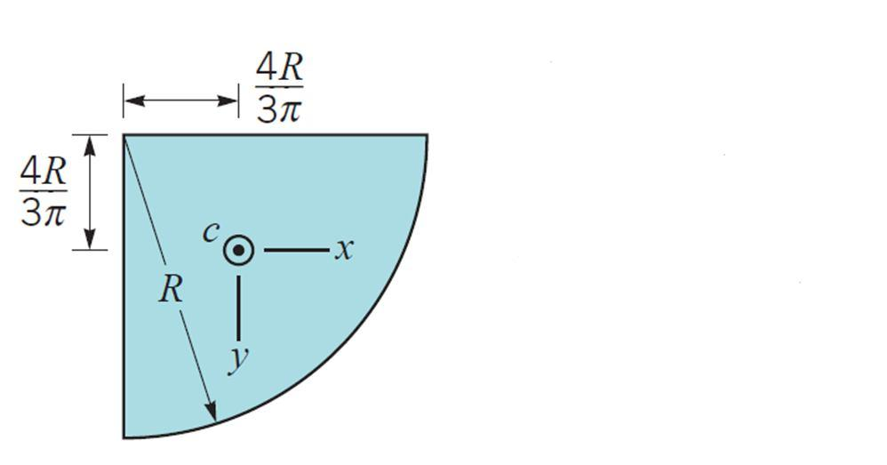 Thus the force required by the curved surface to maintain equilibrium is equal to that force which the fluid above the surface would exert (weight of fluid above the curved surface). I.e. The resultant vertical force of a fluid below a curved surface is: R = Weight of the imaginary volume of fluid vertically above the curved surface.