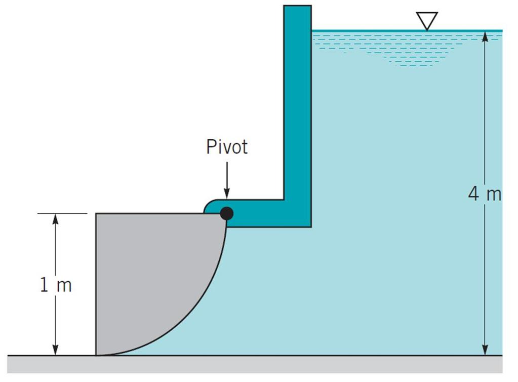 2. The gate shown in figure below consists of a quarter of a circular cylinder and is used to maintain a water depth of 4 m. Determine the weight of the gate per meter of length.