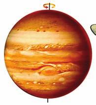 Jupiter Diameter: 142,984 km Saturn Diameter: 120,536 km 5. Which are the outer planets?