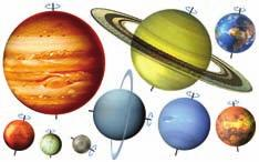 Give an approximate duration for each. Earth. Rotation: 24 hours Mercury. Rotation: 58.65 Earth days Jupiter. Rotation: 9.841 Earth hours b 21. Talk about astronomical distances with a partner.