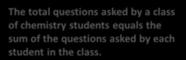 questions asked by each student in the