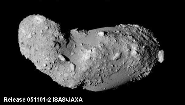 DETECTION, IMPACT PREDICTION, AND WARNING Itokawa: Japan Near: USA Halley: ESA NEO Asteroid population* Number of asteroids discovered to date: 5,900 Of those: 1000-1,200 are probably larger than 1