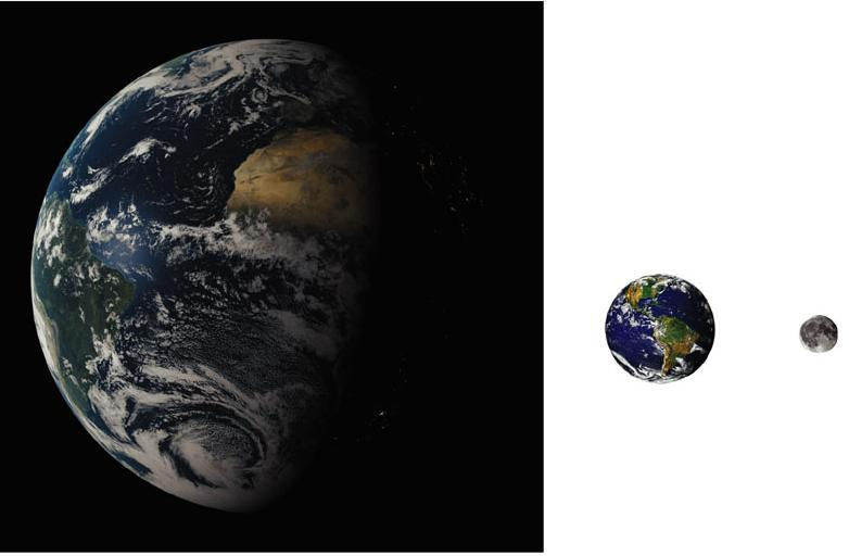 Earth and Moon to scale (distance not to scale) Earth Our home planet, the blue planet Average distance from sun; 1AU Radius: 6378 km. 1 Earth radius Mass; 1 Earth mass Average density:5.