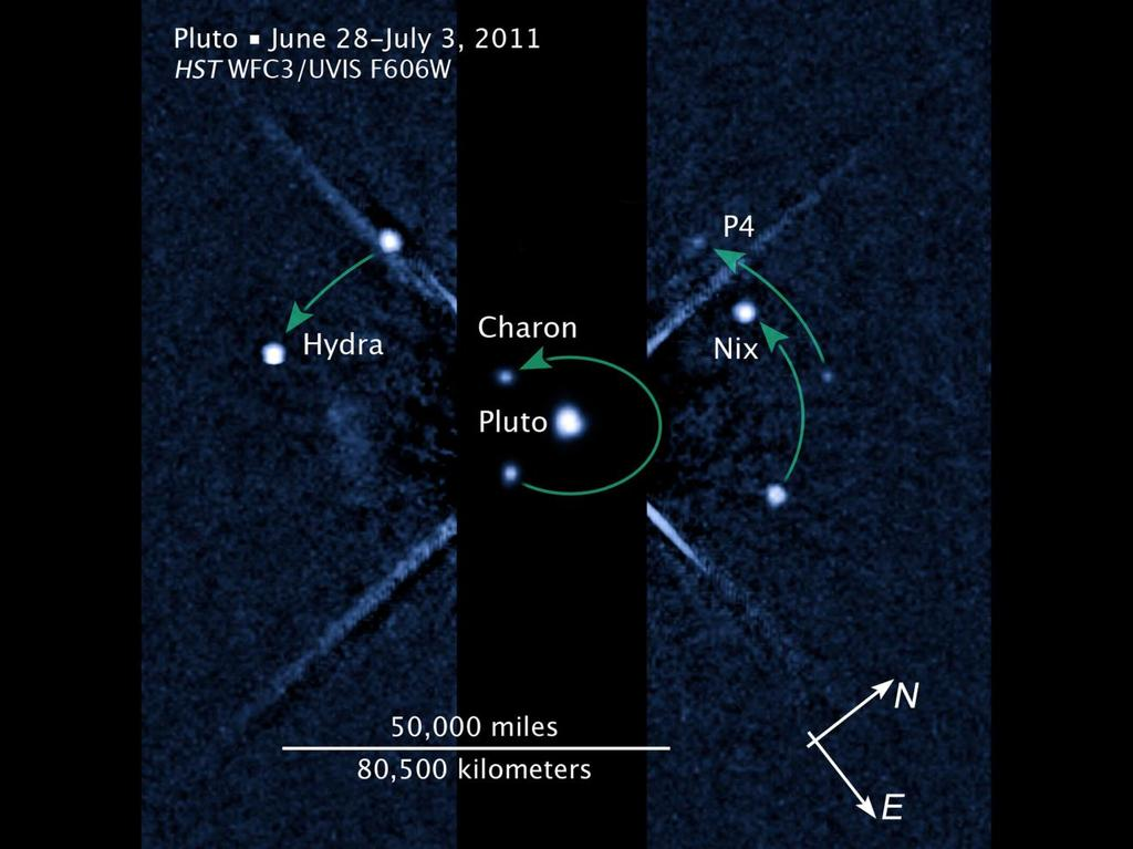 Pluto and four of its satellites: Charon, Nix,