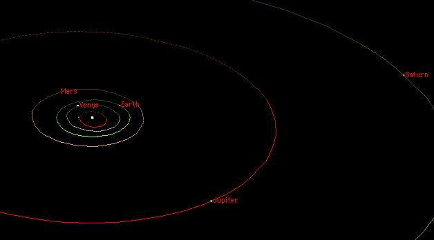 the mean Sun-Earth distance = 150 million km For comparison: The nearest star