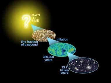 7 Billion years old Big Bang Theory: Does NOT explain what initiated creation of
