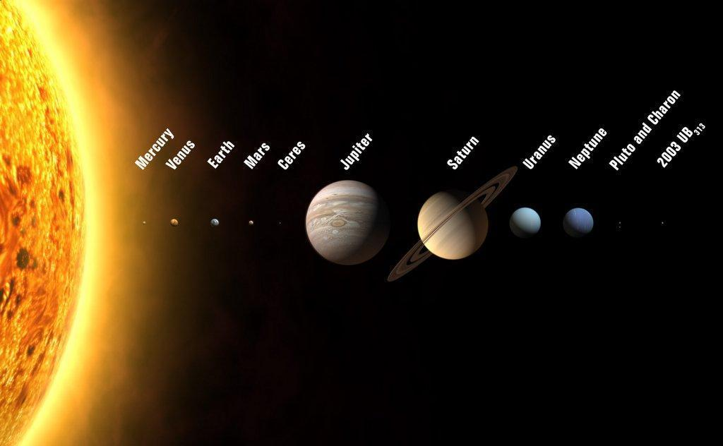 6 Billion Years Size: 5th largest in solar system i.