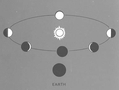Reflected light from extrasolar planets A planet illuminated by a star reflects part of this energy back into space Monochromatic albedo: ratio between