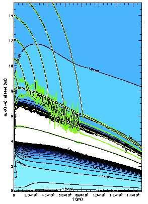 Log[a/AU] Core accretion predicts small, resonant planets.