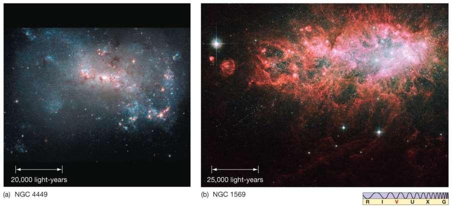 24.1 Hubble s Galaxy Classification Here are several other irregular