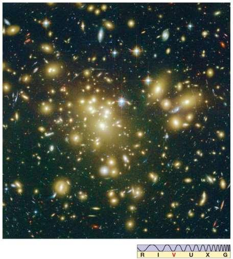24.2 The Distribution of Galaxies in Space This image shows the Abell