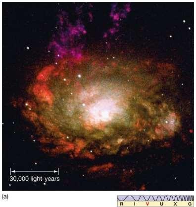 24.4 Active Galactic Nuclei Active galaxies are classified into three types: Seyfert galaxies, radio galaxies,
