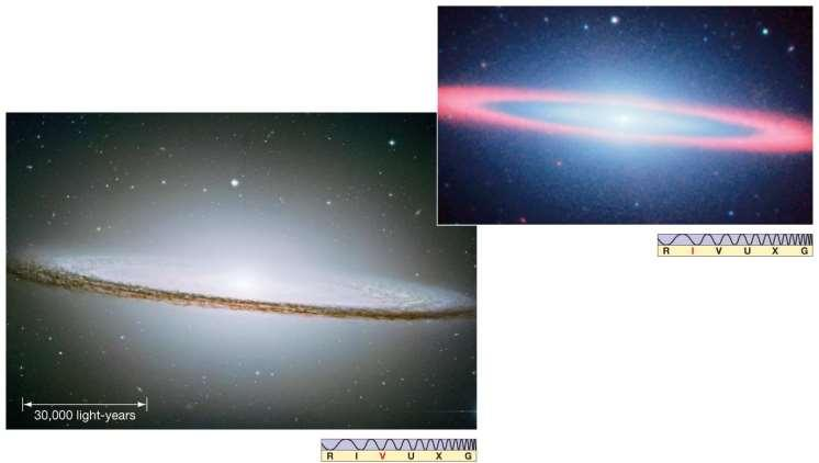 24.1 Hubble s Galaxy Classification The Sombrero galaxy, with its large