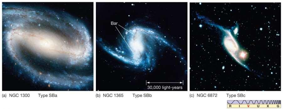 24.1 Hubble s Galaxy Classification Similar