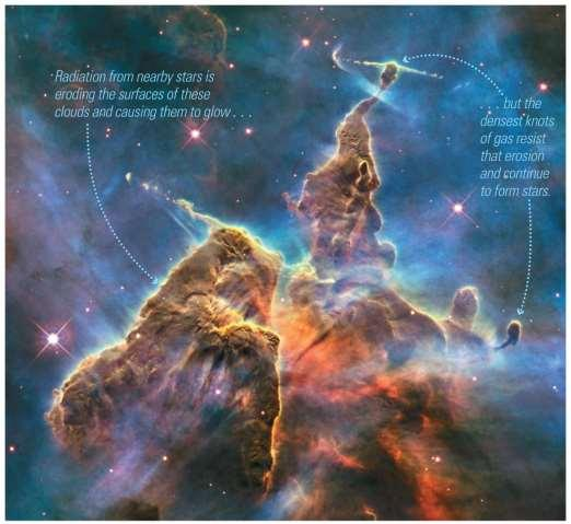 Radiation from newly formed stars