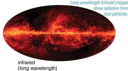 Infrared (dust) Visible Long-wavelength infrared