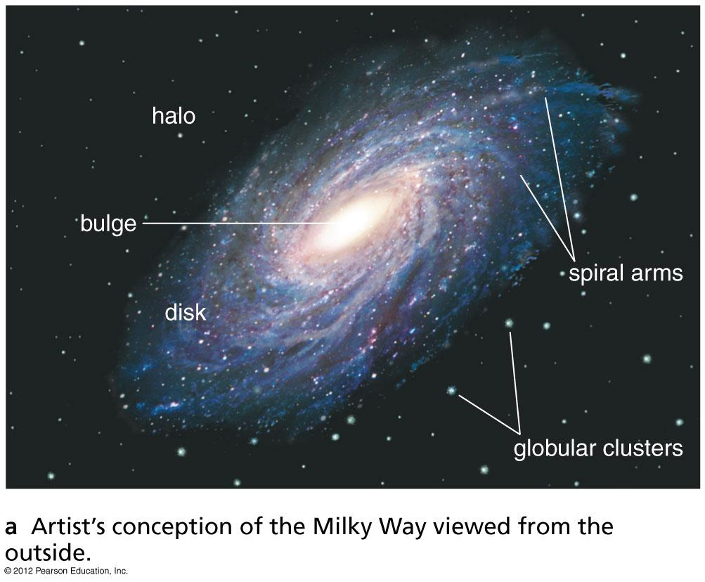 If we could view the Milky Way from