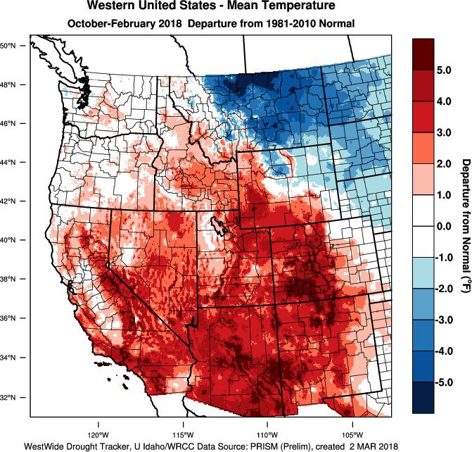 The current water year continues to show the much warmer and drier conditions for the majority of the western US (Figure 2).