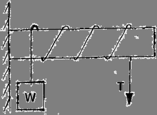 8. A rope is wrapped 3 times around the rod as shown in the fig. Design the force required at the free end of the rope to stope the load w=20kn.takeµ=0.3 BTL5 9.