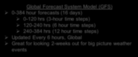 Weather Prediction Most commonly used weather forecast models *I have left