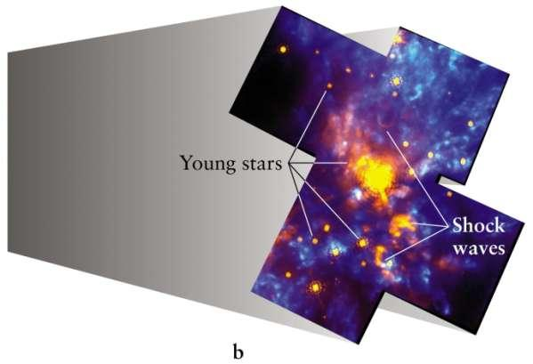Protostars form in cold, dark nebulae Visible (left) and