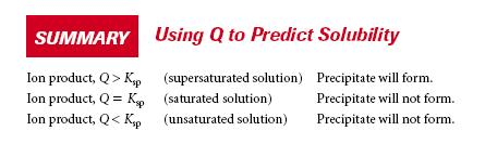 Calculating the Ion Product Constant (Q sp ) - This value is identical to the solubility product constant (K sp ), but its value is calculated using concentrations that are not necessarily at