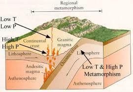 Regional and Contact Metamorphism Regional metamorphism