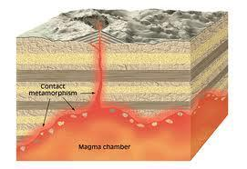 large region (plate tectonics) Contact metamorphism is