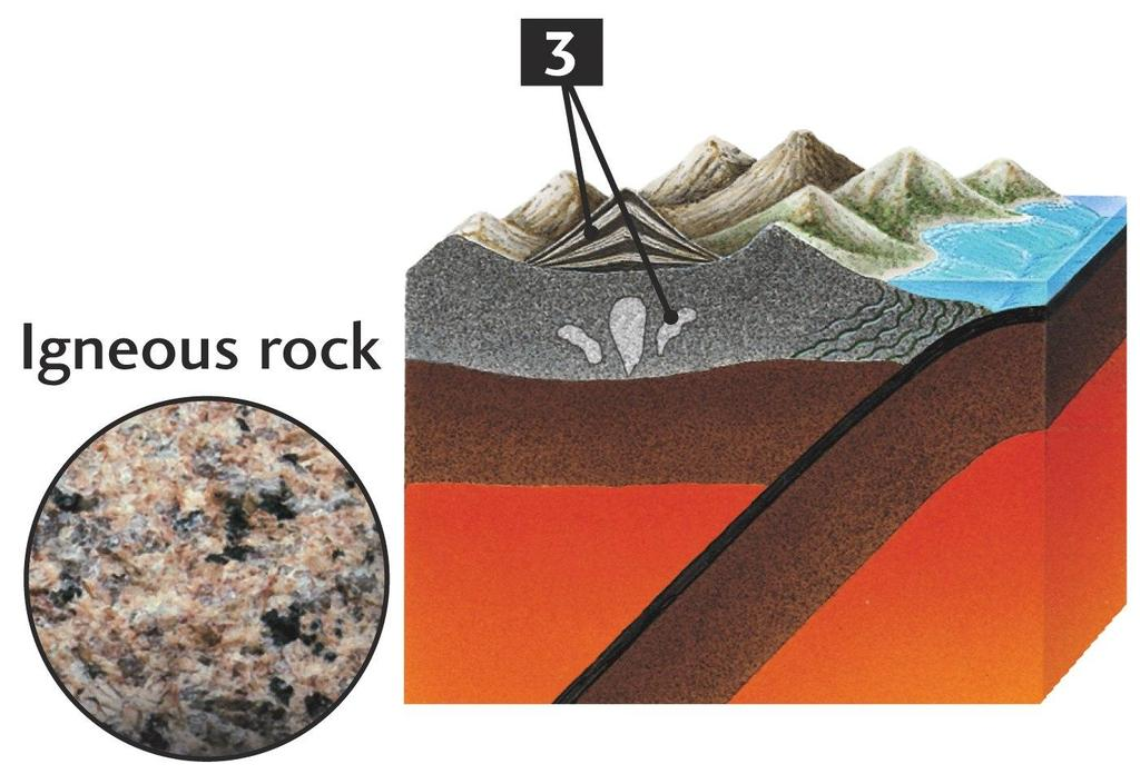 Magmas cool to make igneous rock