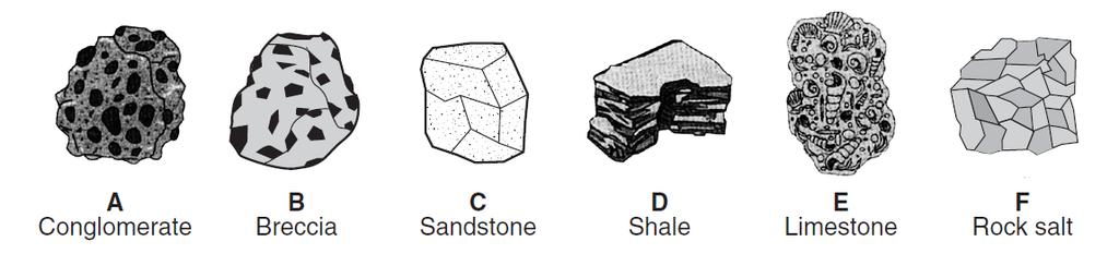 1. Which mineral is mined for its iron content?