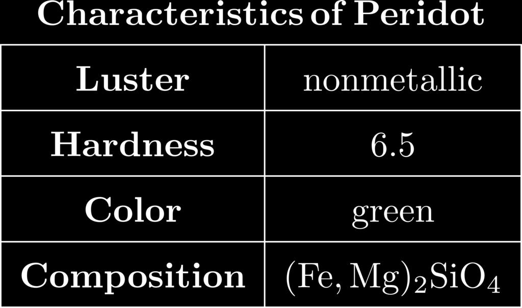 10. The data table below gives characteristics of the gemstone peridot. RR#7 - Multiple Choice Peridot is a form of the mineral 1) pyrite 2) pyroxene 3) olivine 4) garnet 11.