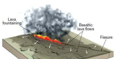 Other Volcanic Landforms Lava Plateaus