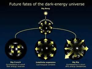 Vera Rubin à discovered that a portion of the mass of universe is made of dark