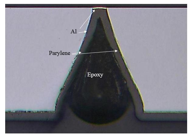 FIG. 5. Cross section of the via after Parylene-C deposition. Note that the epoxy resin is used to fill the vias for crosssectioning and imaging purposes. FIG. 6.