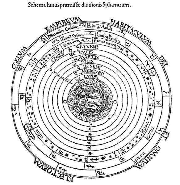 Copernicus developed his model because it better explained the motions of the planets. Figure 1.2 shows both the Earth-centered and Sun-centered models. FIGURE 1.