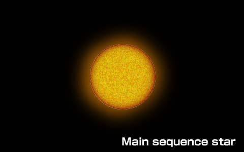 Life of a Low Mass Star