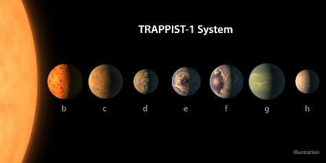 The Strange World of Exoplanets Most exoplanets we have discovered are close-in, large planets: Hot Jupiters Some stars have multiple planets Some planets orbit a star in a