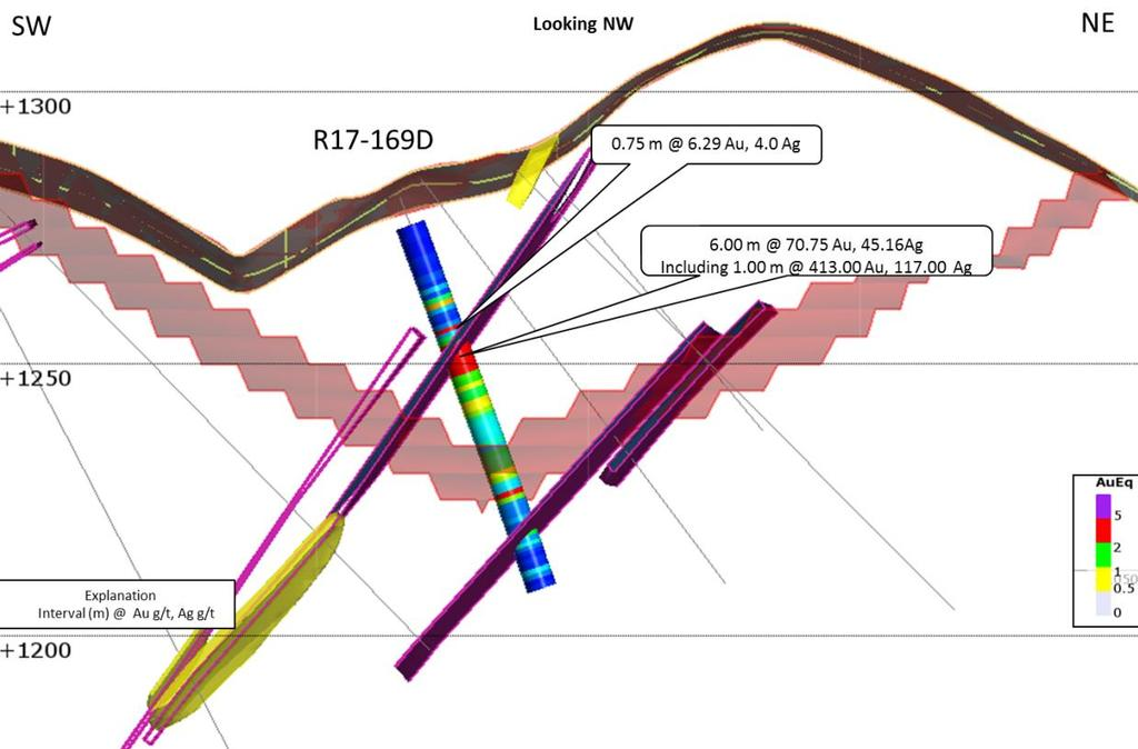 Rey de Oro Target Recent drilling at Rey de Oro targeted an open-pitable deposit focused primarily on the near-surface portion of this vein system with limited deeper drilling to potentially expand