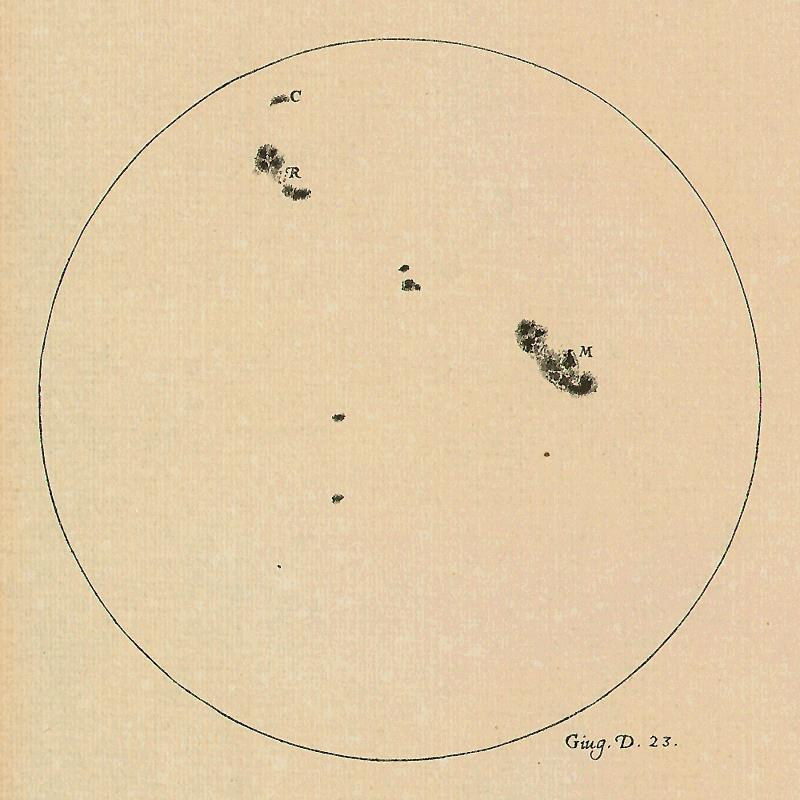 Galileo and Sunspots By watching the spots on the surface of the Sun, Galileo deduced that the Sun rotates once per month.