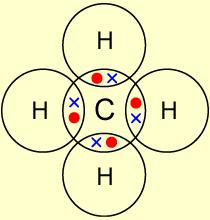 Where dots represent electrons from carbon and crosses represent