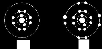 Ionic Bonding Elements from groups 1, 2, 6 and 7 in the Periodic table form ionic bonds. To form an ionic bond the metal atom donates the electrons in its outer shell to the non-metal.