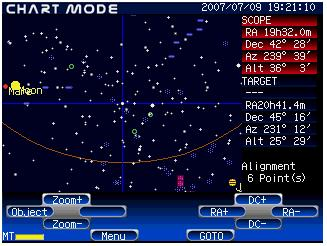 Choose OK and press Select to enter. A.Chart Mode Choose RADC in order to display a borderless star on the screen with no horizon.