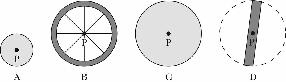 22) Five forces act on a rod that is free to pivot at point P, as shown in the figure. Which of these forces is producing a counter-clockwise torque about point P?