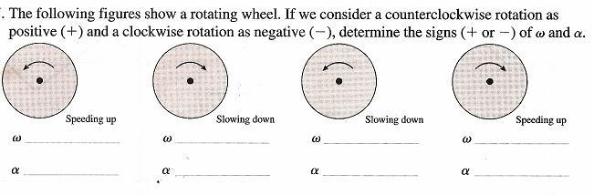 The figure to the right shows a steadily rotating wheel. a. Rank in order, from largest to smallest, the angular velocities 1, 2, and 3. Explain your ranking. b.