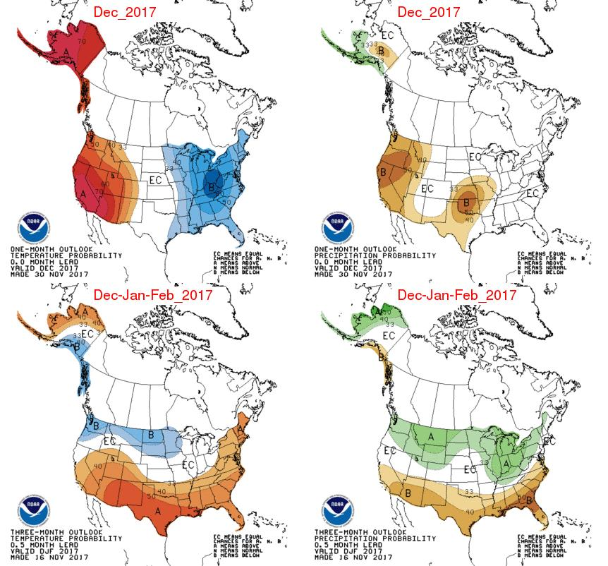 Appendix Figure 1 Temperature (left panel) and precipitation (right panel) outlooks for the month of